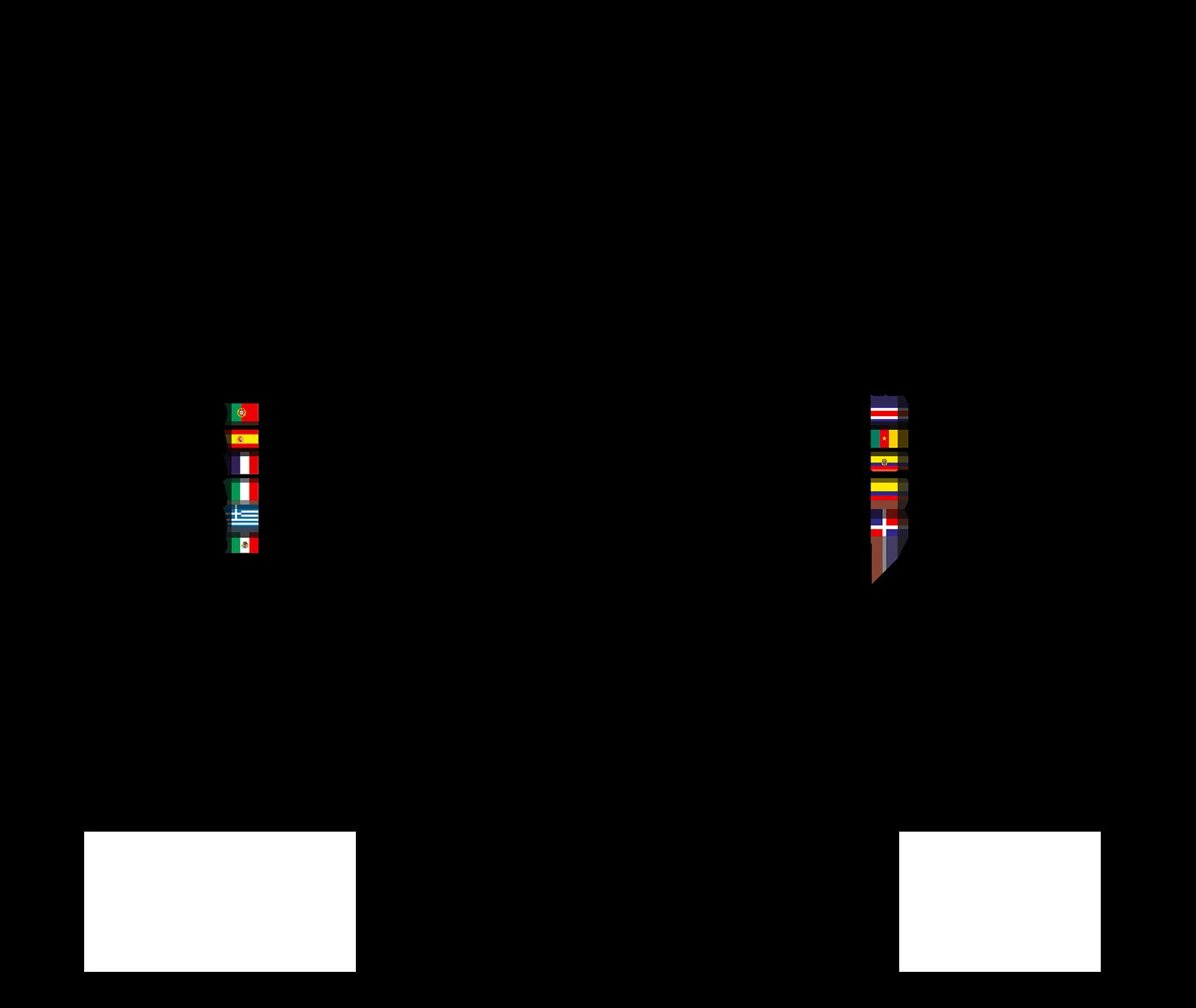 fo_info_distribution_ITA_2020_1620px
