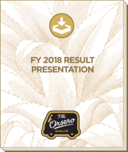 FY 2018 results presentation