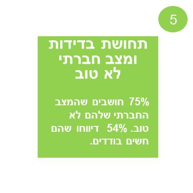איך לשנות את בתי הספר בישראל by בלאגנים  - Ourboox.com