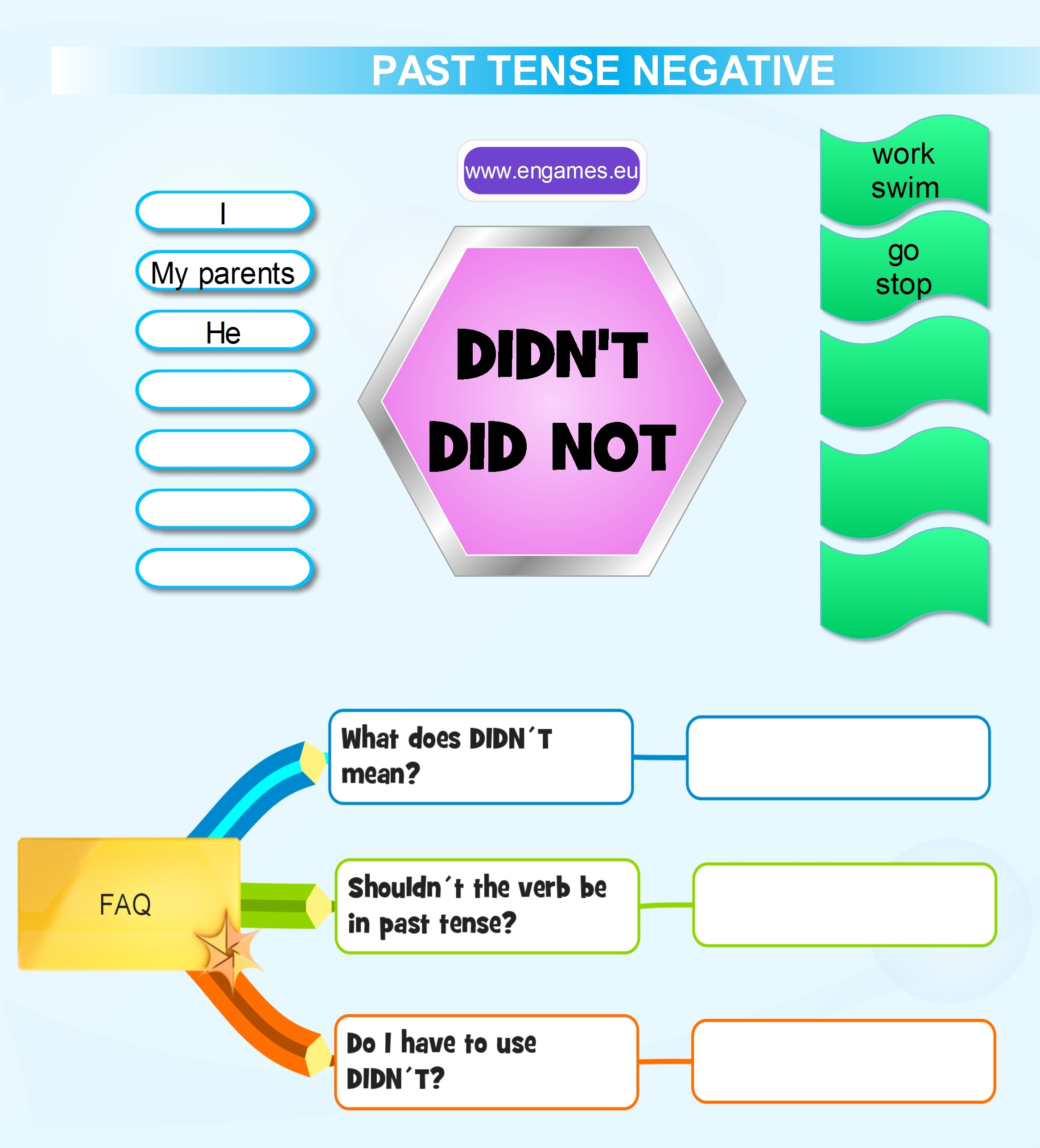 The English Past Simple Tense by Nibal Haddad Bahouss - Ourboox.com