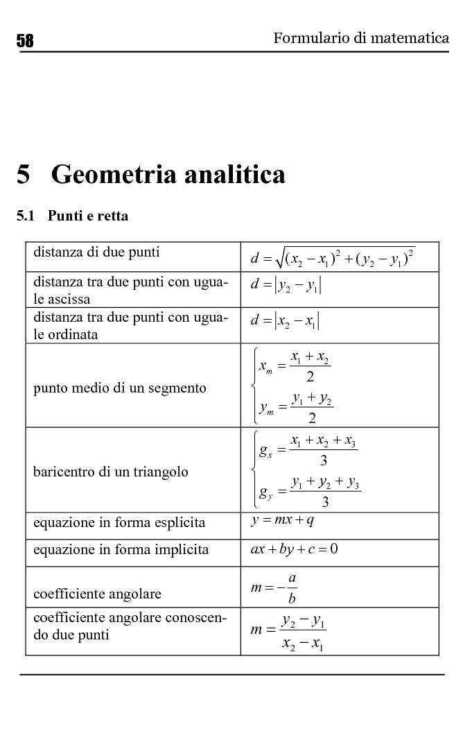 GEOMETRIA ANALITICA FORMULARIO by ferdinando - Illustrated by GEOMETRIA ANALITICA - Ourboox.com