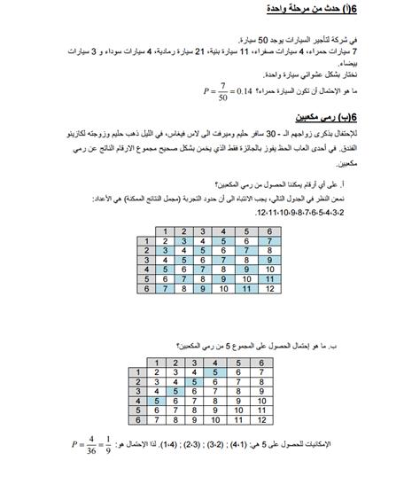 الاحتمال by elham saad - Ourboox.com