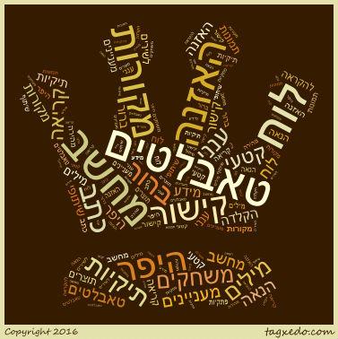 ענני מילים by ahuva polak - Illustrated by קבוצת מצוינות שפה - Ourboox.com