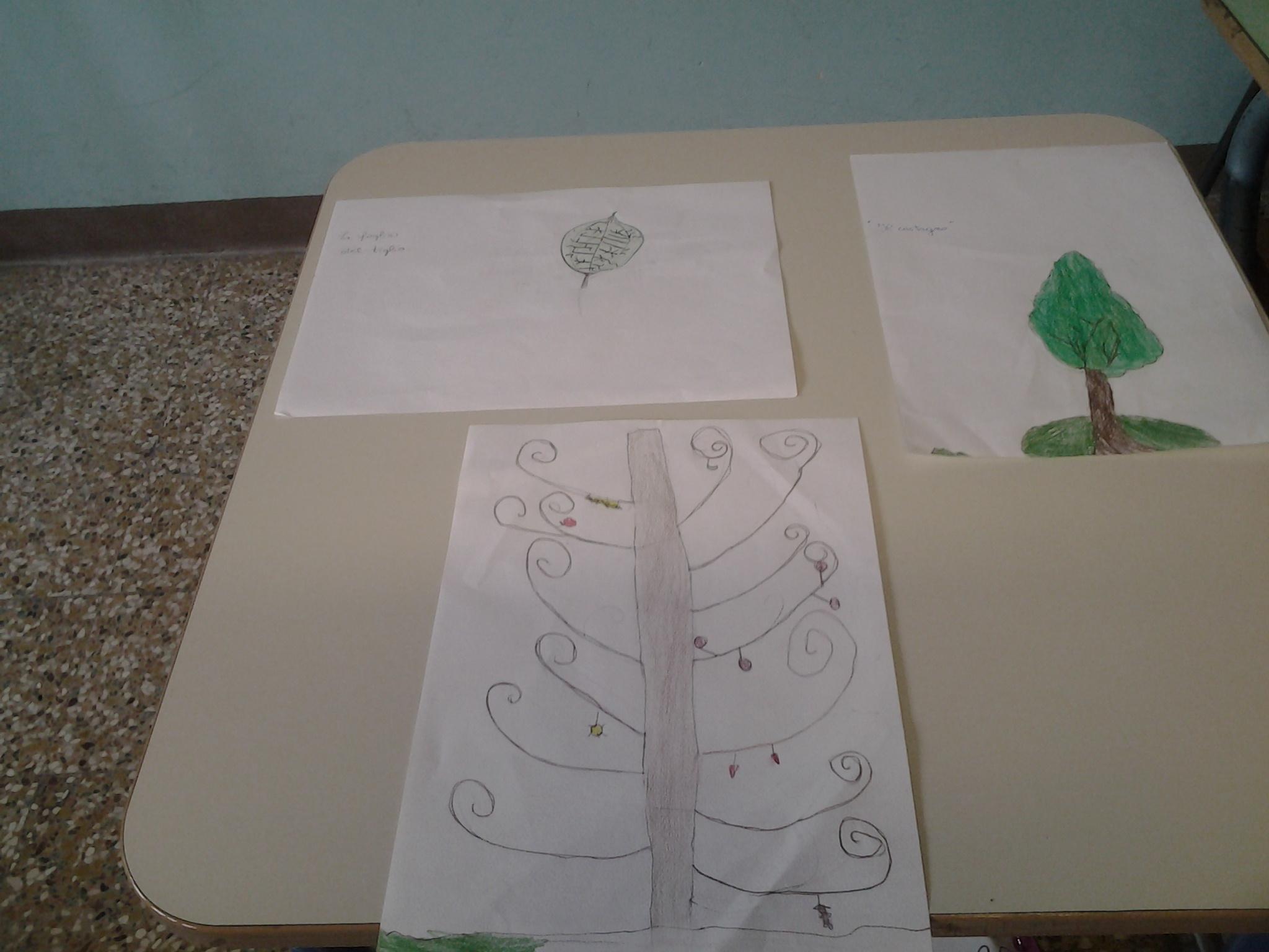 Artwork from the book - progetto piccolo principe -ottone by allievi della Scuola Primaria - Ourboox.com