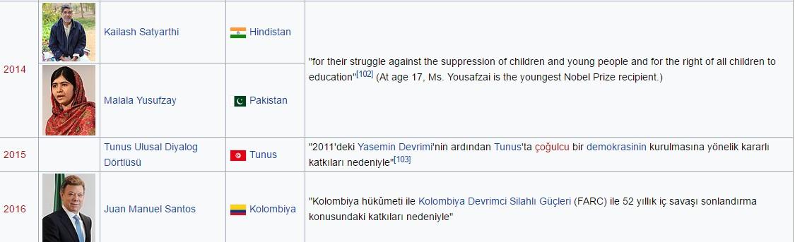 Nobel Peace Prize Fields by ozkaan - Illustrated by Özkan SEYREK (Educator, teacher) - Ourboox.com