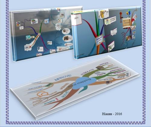 Artwork from the book - Можливості використання технології майндмепінгу в навчальному процесі by Nataliia - Illustrated by Методичні рекомендації - Ourboox.com