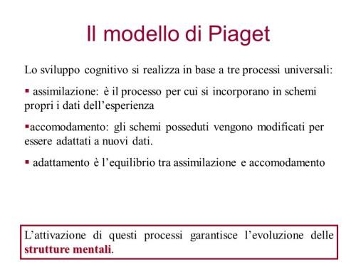 Artwork from the book - Psicologia dello Sviluppo – Jean Piaget by Caterina  - Ourboox.com