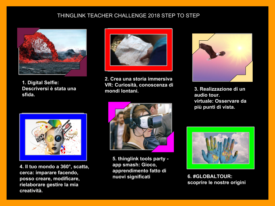 Artwork from the book - THINGLINK TEACHER CHALLENGE 2018 STEP TO STEP by Giovanna Giannone Rendo - Ourboox.com