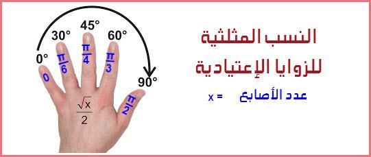 الزوايا و النسب المثلثية by ghadeer - Illustrated by ghadeer - Ourboox.com