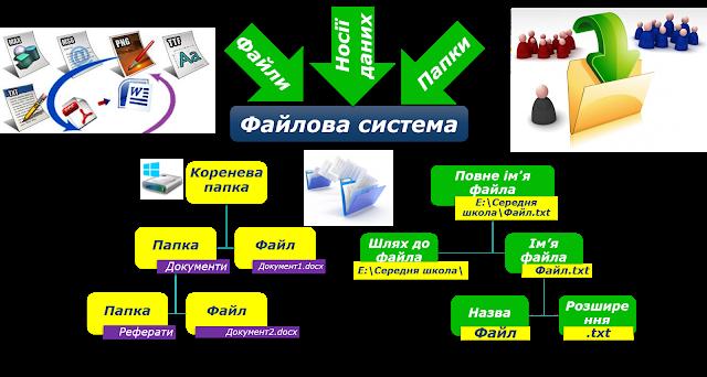Information pro by Yana Tsis - Illustrated by Інформаційні процеси та системи - Ourboox.com
