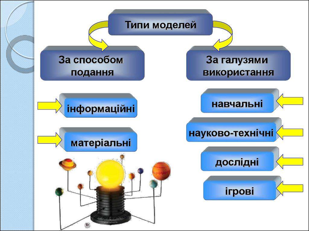 Моделювання by Kate - Ourboox.com