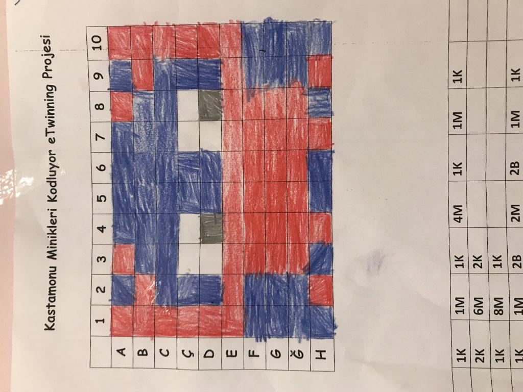 Kastamonu Minikleri Kodluyor eTwinnig Projesi Pixel Art Paralel Çalışma by Ülkü BEKAR - Ourboox.com