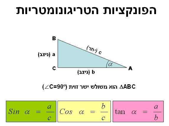 שיטות הוראה במתמטיקה by saritsamuel - Illustrated by שרית סמואל - Ourboox.com