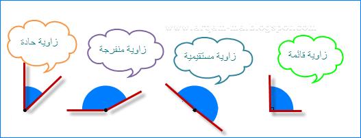 الزوايا by reem - Illustrated by ريم كبها - Ourboox.com