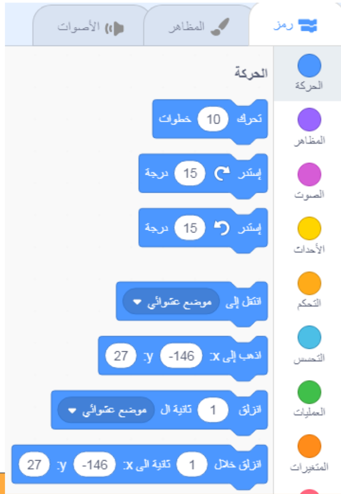 square book by atheer - Illustrated by أثير خطار - Ourboox.com