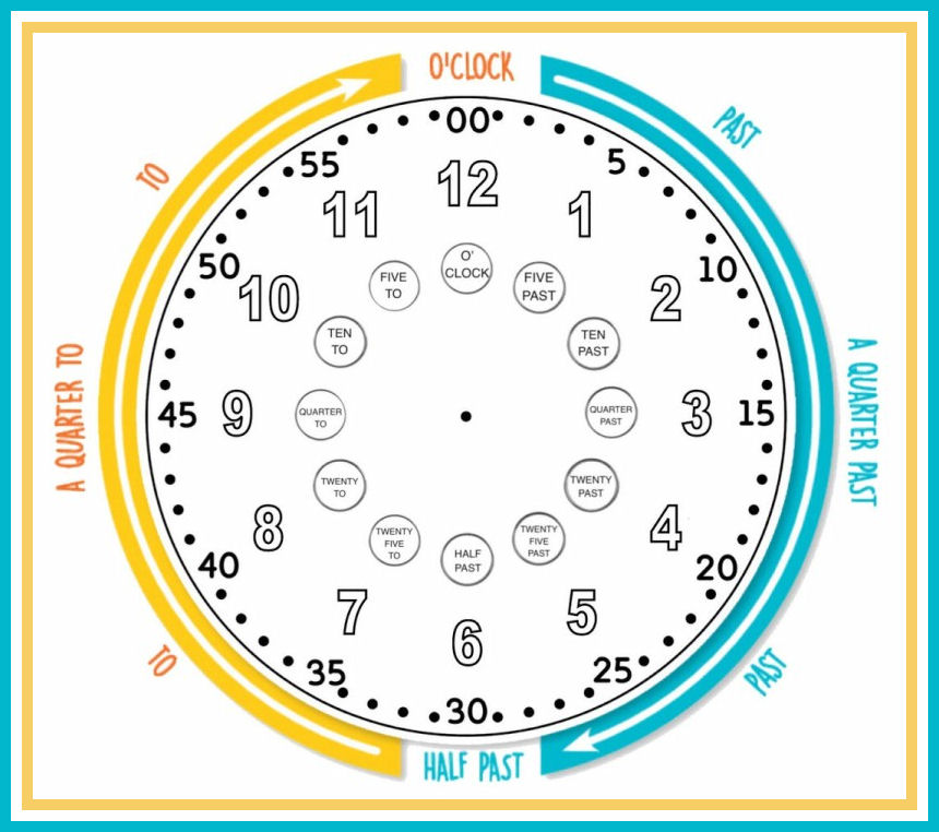 Telling the time by Antonella Montedoro - Illustrated by Antonella Montedoro - Ourboox.com