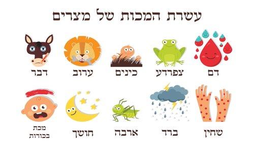 עשרת המכות by hodaya hodaya - Illustrated by הודיה אישבית ויסכה דוד - Ourboox.com