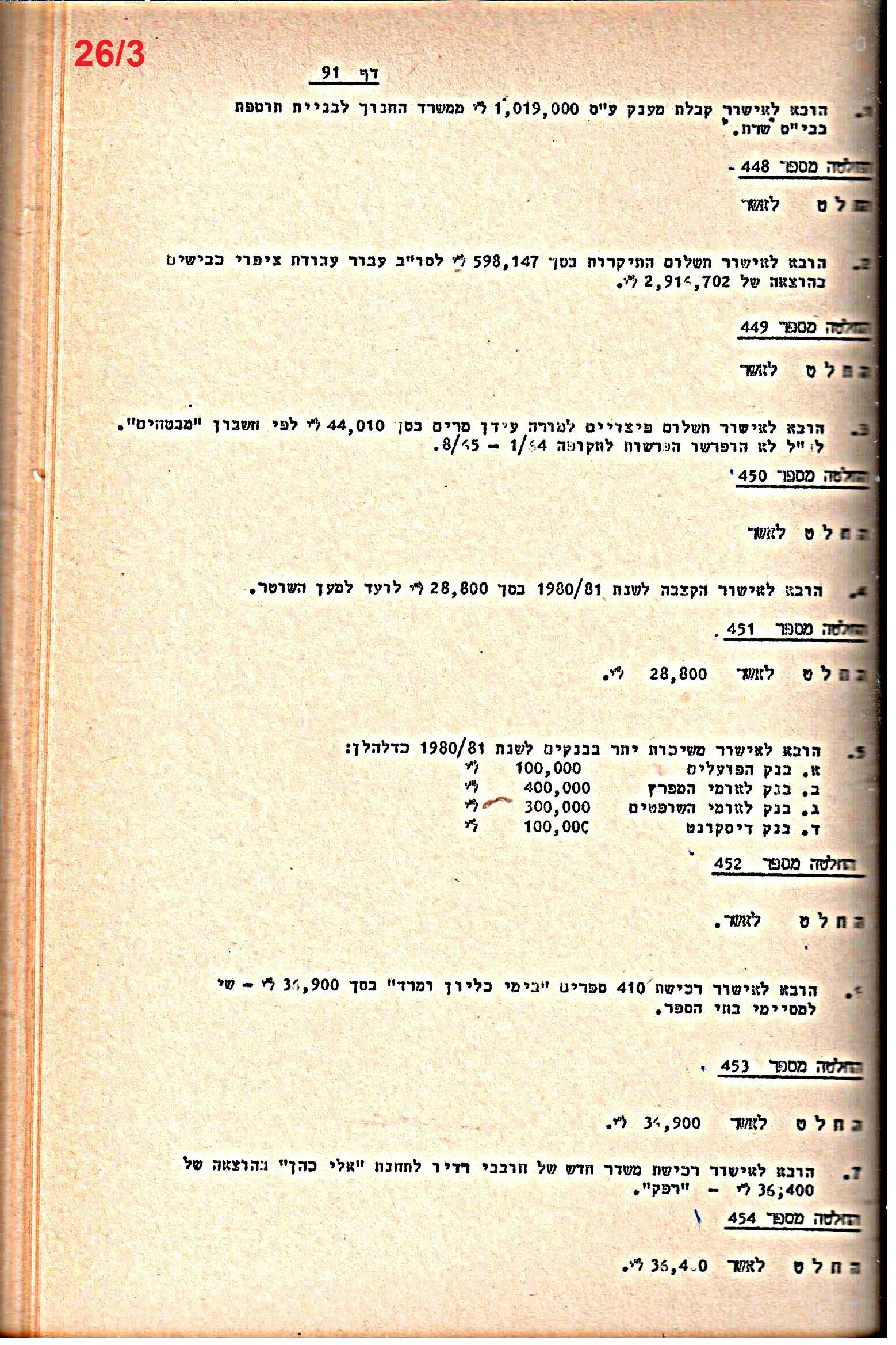 פרוטוקולים 21 – 19.10.83 – 3.1.79 ועדות – כספים by riki deri - Illustrated by  מוזיאון בית גרושקביץ / כרך 21 - Ourboox.com