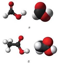 Модель альдегідів