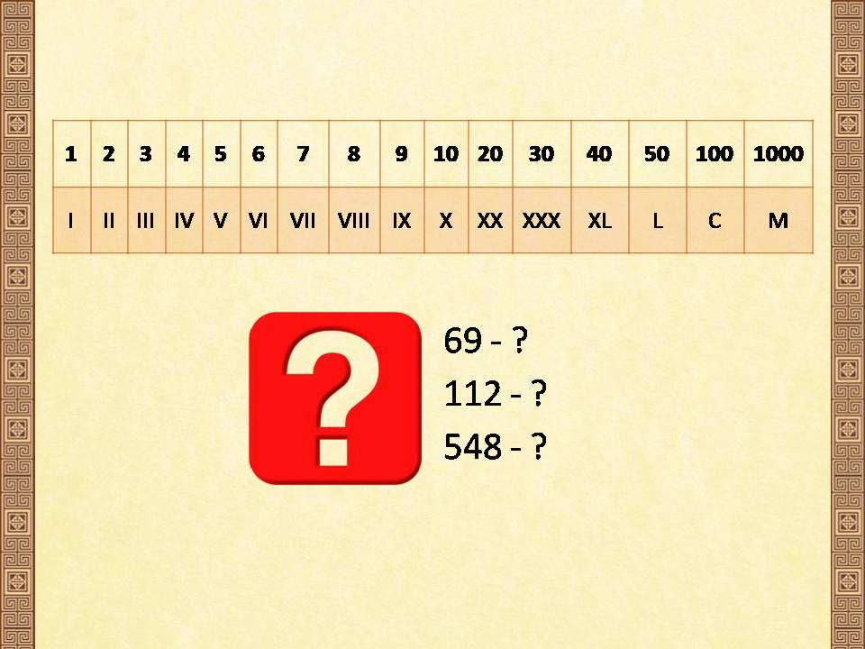 2. Використовуючи наведену таблицю латинських цифр, запишіть числа: 69, 112, 548, 1037.