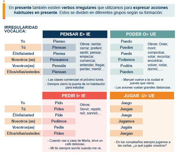 ¡Aprendamos a hablar Español ! by LARA - Ourboox.com