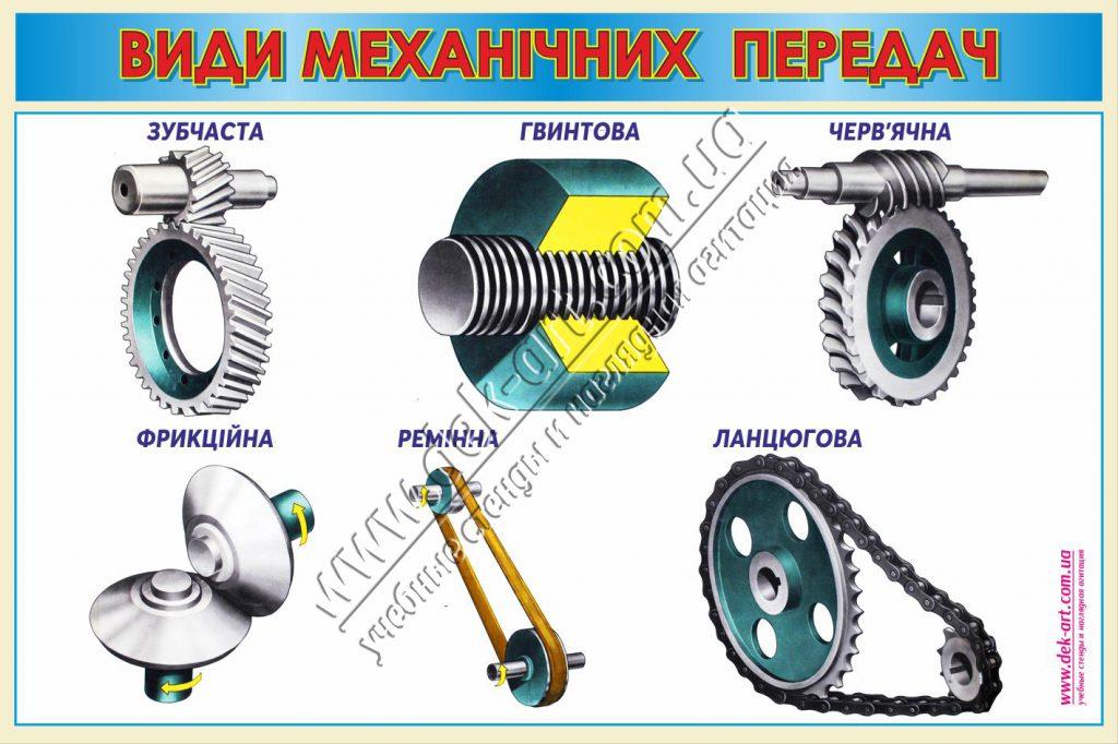 Загальні відомості про передадоні механізми by Канівець Наталя Віталіївна - Illustrated by Передачі - Ourboox.com