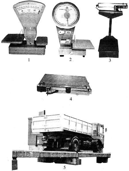 Класифікація ваговимірювального обладнання by Канівець Наталя Віталіївна - Ourboox.com