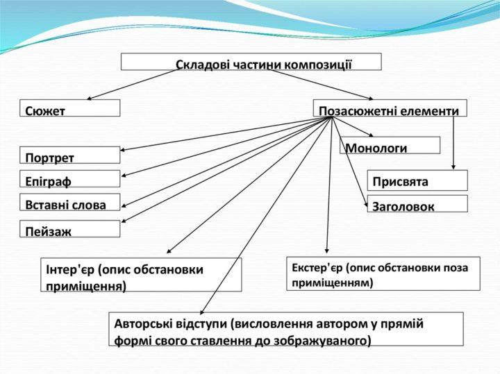 Композиція by Anatolio - Illustrated by Заграбчук Анатолій - Ourboox.com