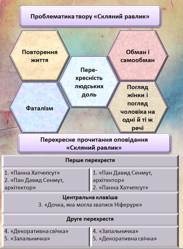 """Постмодернізм. """"Кожен з нас має багато майбутніх. Ми ж вибираємо одне"""" М.Павич by violeta - Ourboox.com"""