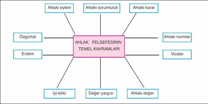 EVRENSEL AHLAK YASASI by Nuray Özdemir - Illustrated by SUDENAZ ÖZDEMİR 10/G 444 - Ourboox.com