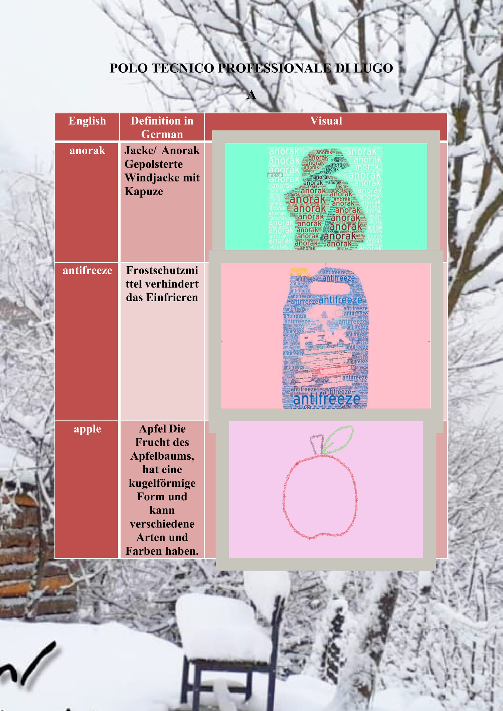 WINTER ITEMS DICTIONARY by mine seyhan - Illustrated by Mine Seyhan - Ourboox.com
