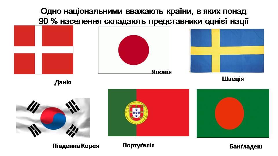 Етнічний склад населення світу by Сополєва Галина - Ourboox.com