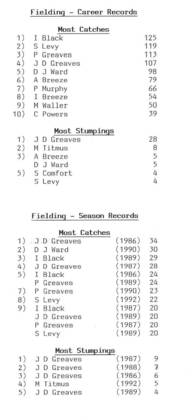 Fielding_Records_86-93