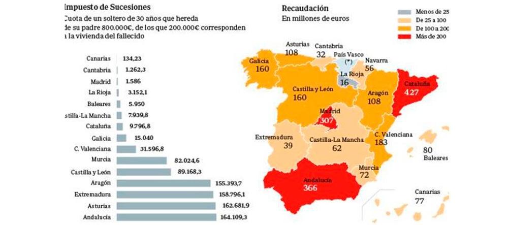 mapa-impuesto-sucesiones