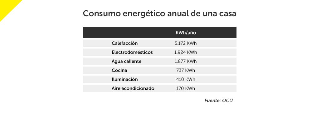 grafico-energia