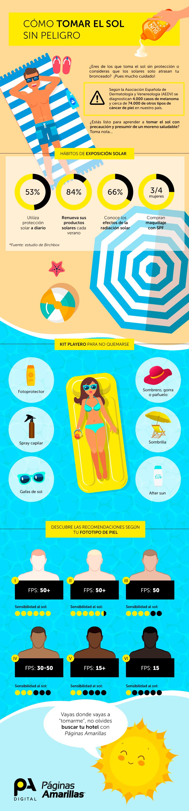 infografia-tomar-sol