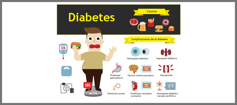 como previnir diabetes mellitus