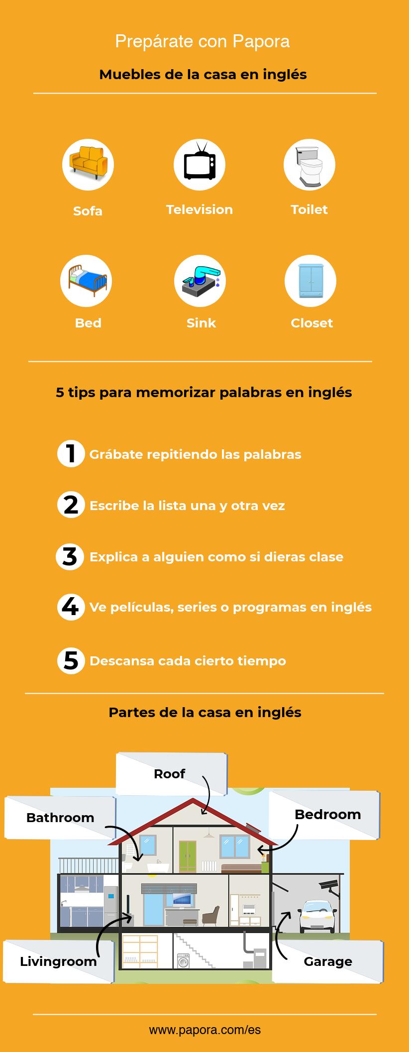 59 partes de una casa en ingles: aprende vocabulario con Papora