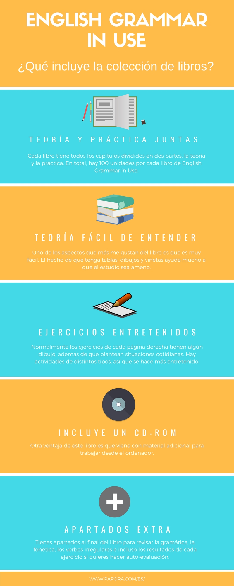 infografia-grammar-in-use
