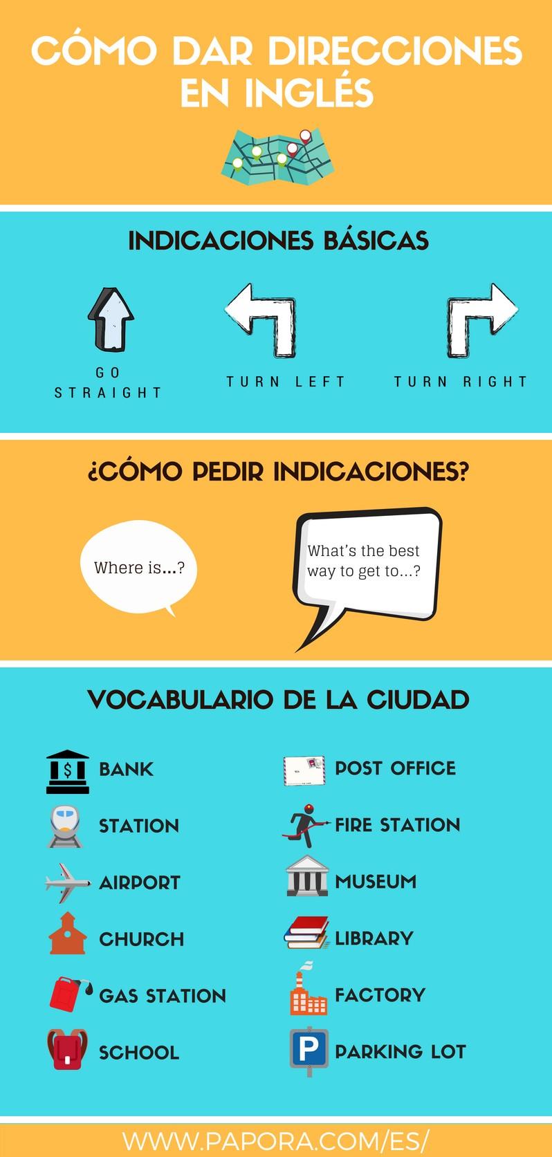 Como Dar Direcciones En Ingles Papora