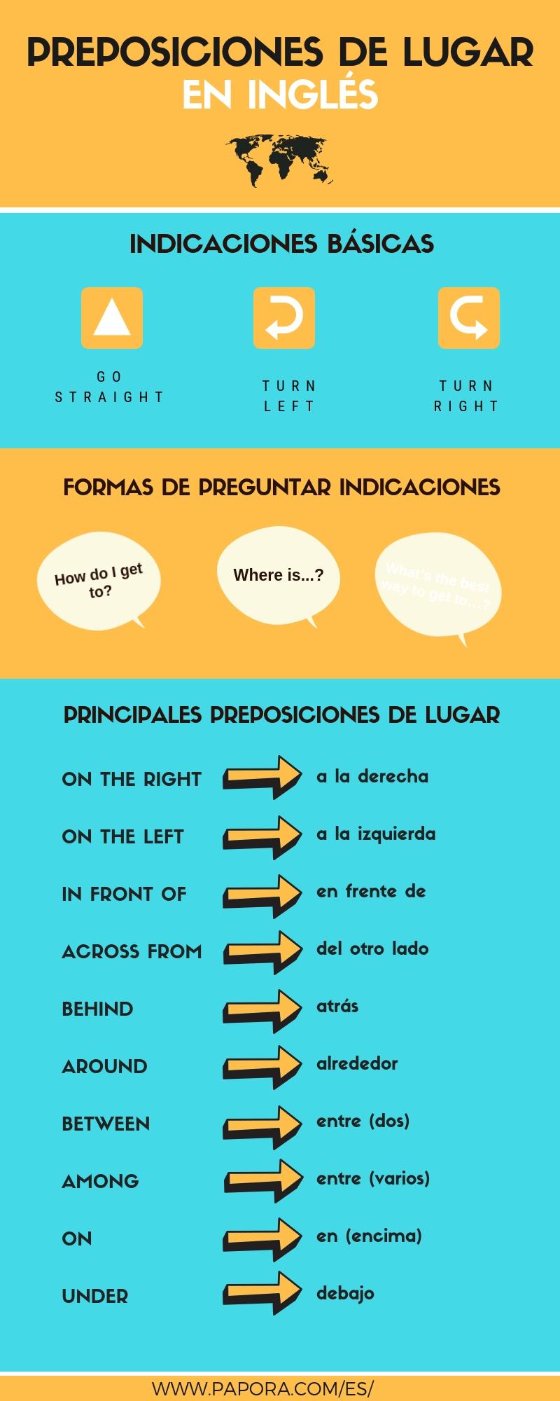 preposiciones-de-lugar-en-ingles