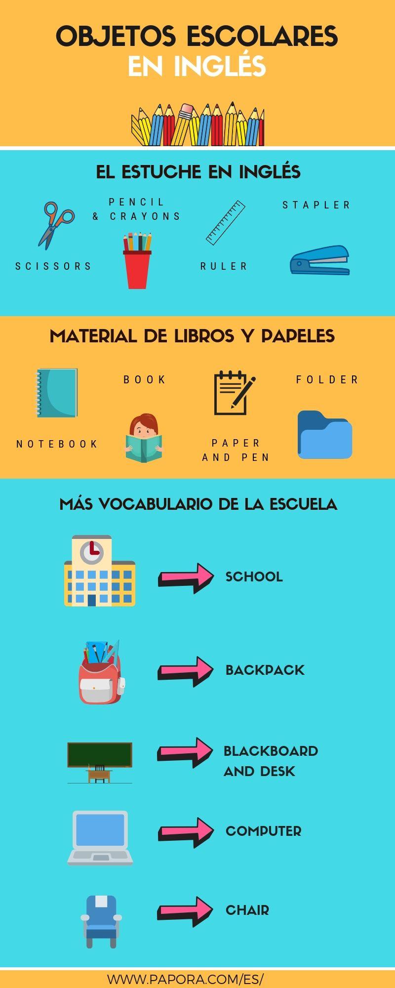 INFOGRAFIA-utiles-escolares-ingles