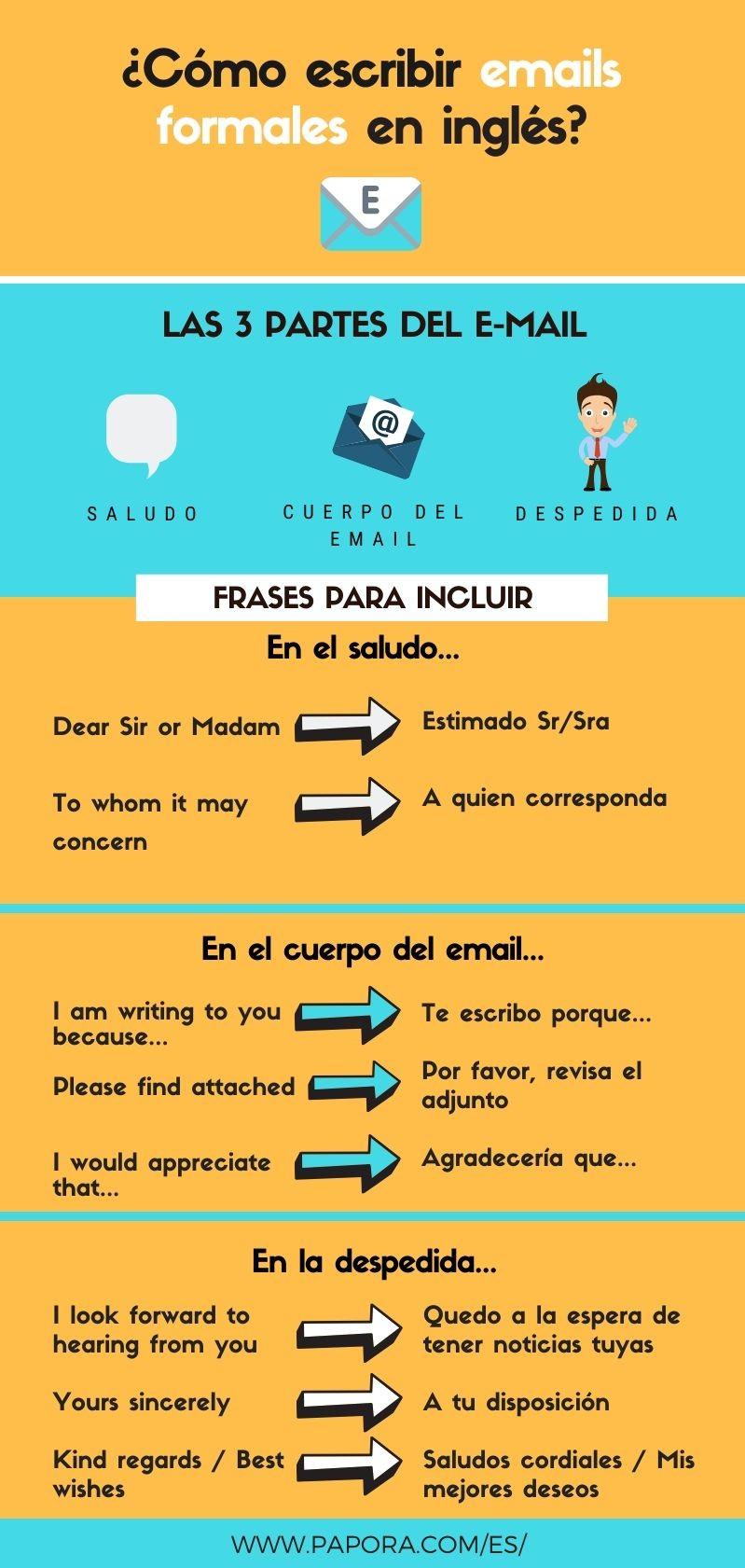 Cómo Escribir Un Email Formal En Inglés Papora Com