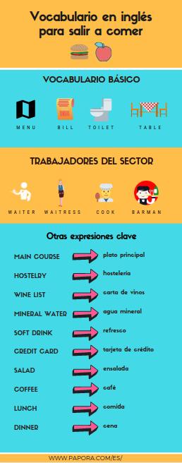 infografia-comer-en-ingles
