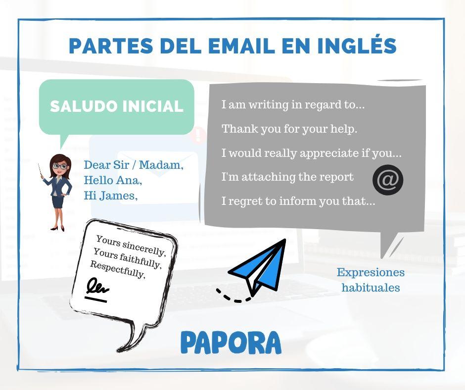 email-ingles-infografia
