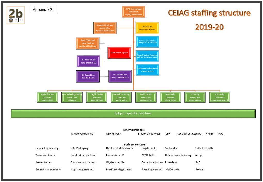 ceiag-staffinf-overview.JPG#asset:4055