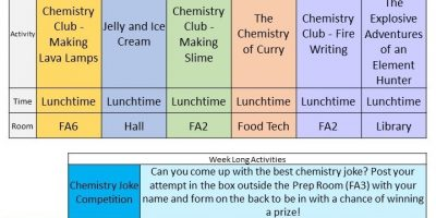 National Chemistry week comes to Parkside
