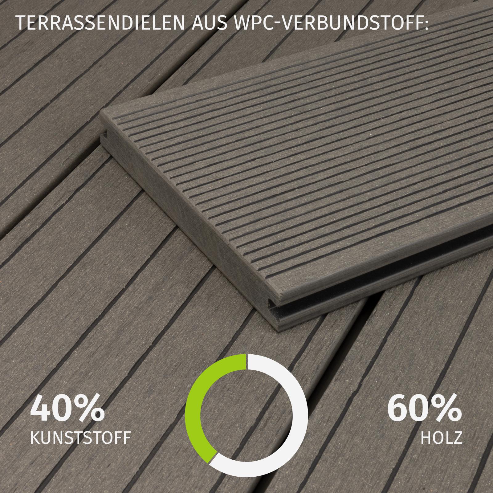 WPC Komplettset Braun Terrassendielen 1.WAHL Terrassendiele Komplettbausatz Holz