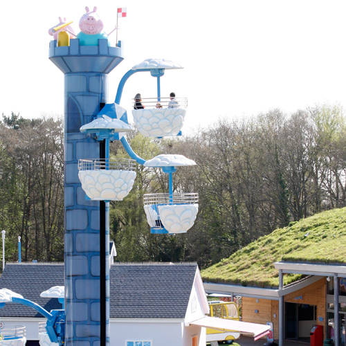 The Windy Castle ride in Peppa Pig World