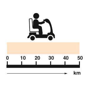 20-50 km